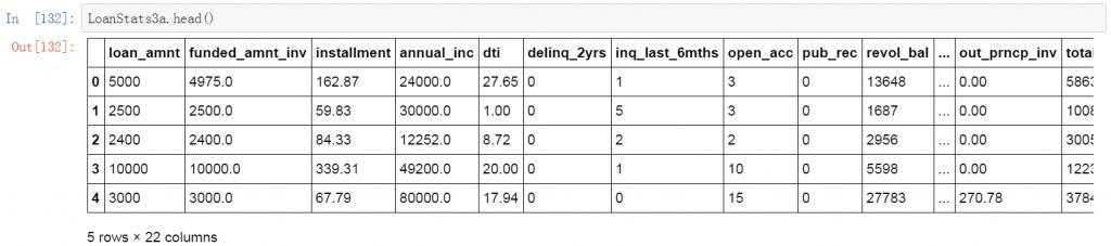 查看贷款数据表