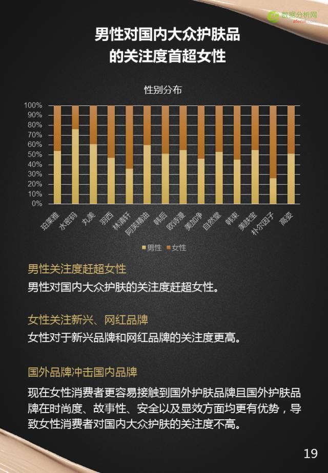 重磅报告:100家美妆品牌全盘解析