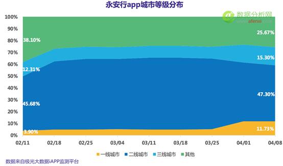 """永安行 IPO 过会,从数据看""""共享单车第一股""""的未来"""