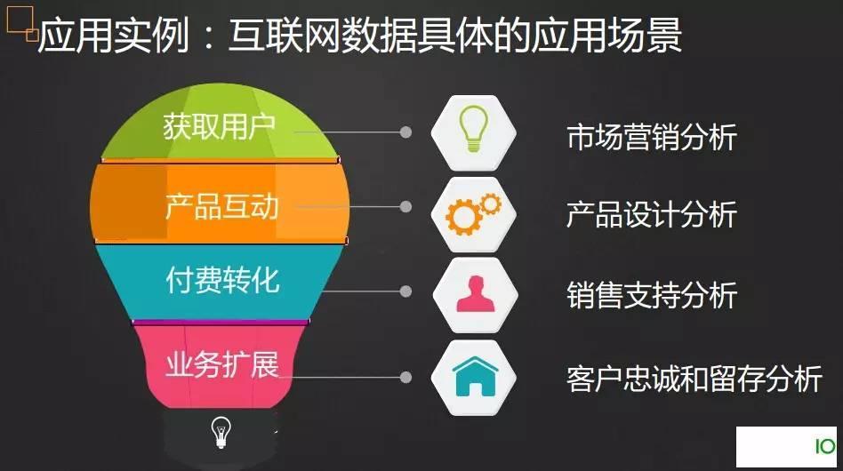 张溪梦:如何将数据科学与商业结合起来