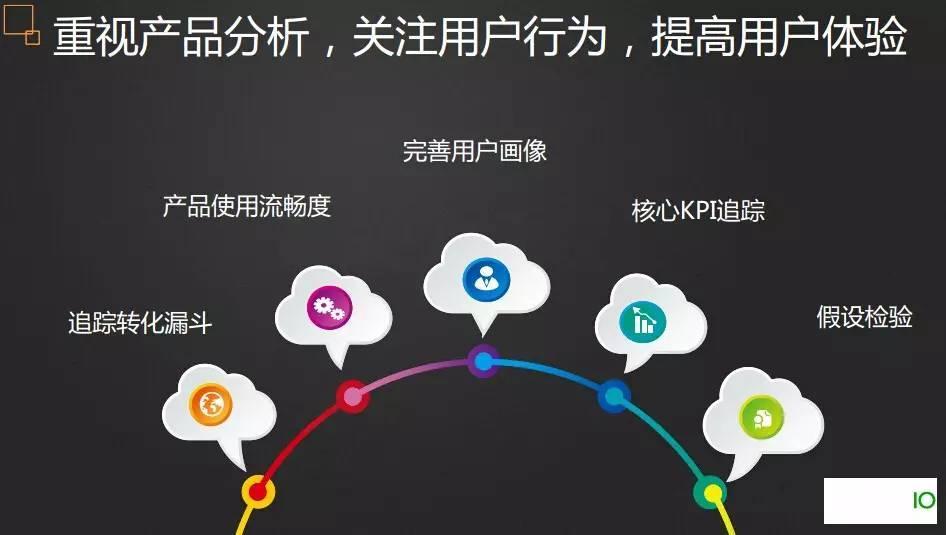 张溪梦:如何将数据科学与商业结合起来-数据分析网