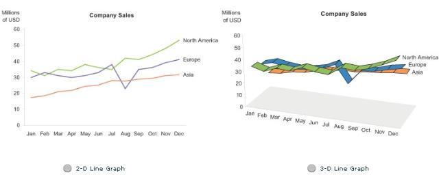 沈浩:数据可视化艺术之图表的选择