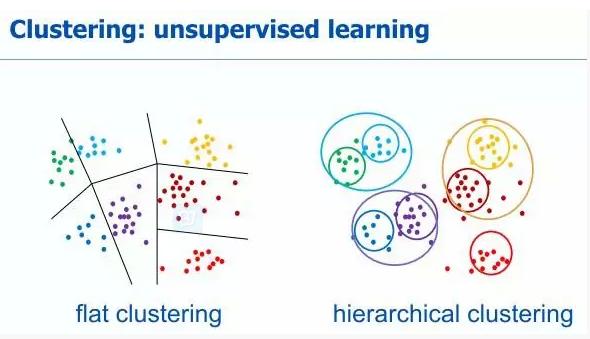 数据挖掘算法与生活中的应用案例-数据分析网