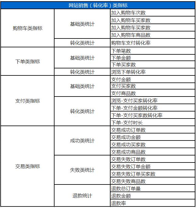 column-fzh-dssj004
