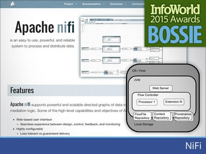 img-bossie-NiFi