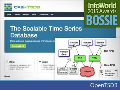 img-bossie-OpenTSDB