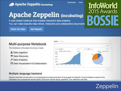 img-bossie-Zeppelin