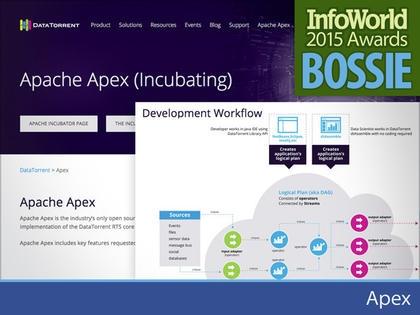 img-bossie-apex