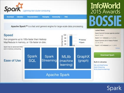img-bossie-spark
