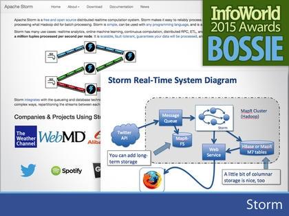 img-bossie-storm