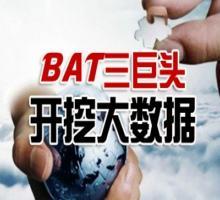 从BAT了解数据化运营体系-数据分析网