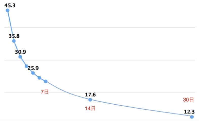 umeng-app-data-01