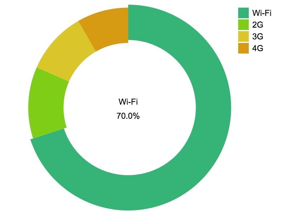 umeng-app-data-04