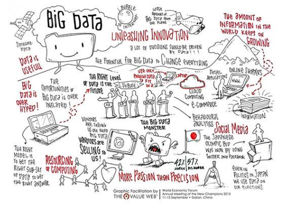 叶妙玉:如何利用用户在线下消费积累的大数据创造消费场景?