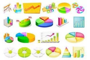数据可视化和信息图成功的要素