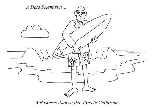 数据科学家:站在大数据金字塔尖的人