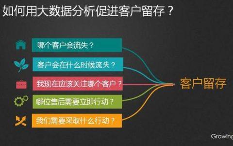 张溪梦:怎么可能做到90%客户留存?