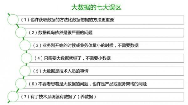 傅志华:谈谈大数据的应用层次、案例以及展望