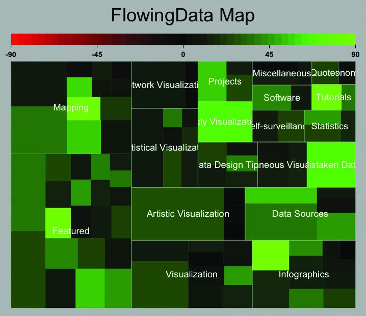 实现数据可视化的几个工具选择