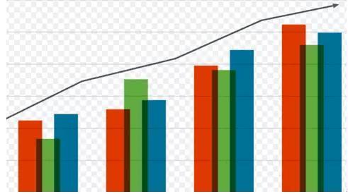 多属性排序的数据可视分析