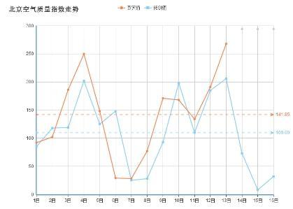 """免费挖掘大数据,灵狐科技推出""""保罗""""平台"""