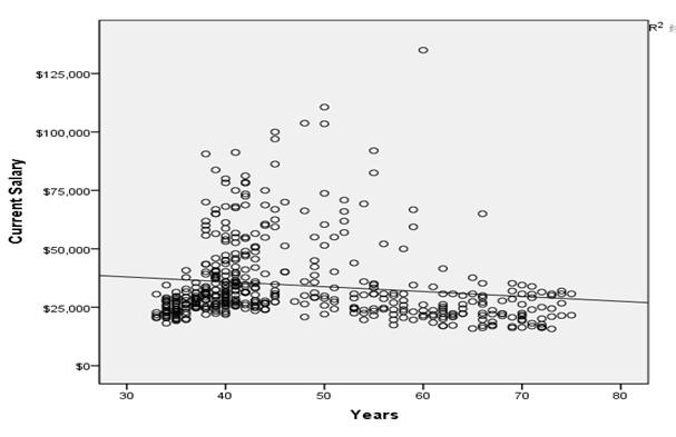 用SPSS进行相关分析的典型案例-数据分析网
