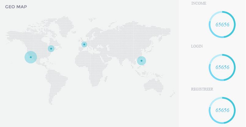 从零开始设计基于AKKA的实时数据产品-数据分析网