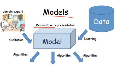 img-datamining