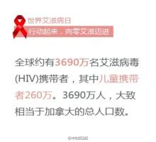 百度搜索公布艾滋病数据报告 勾勒关注HIV人群图谱-数据分析网