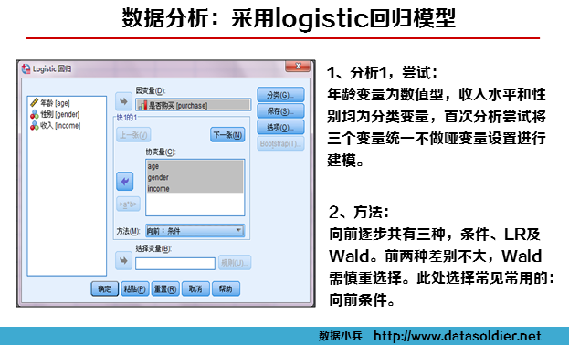 logistic回归案例5