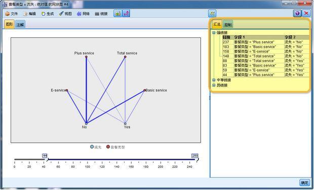 分类变量相关分析2