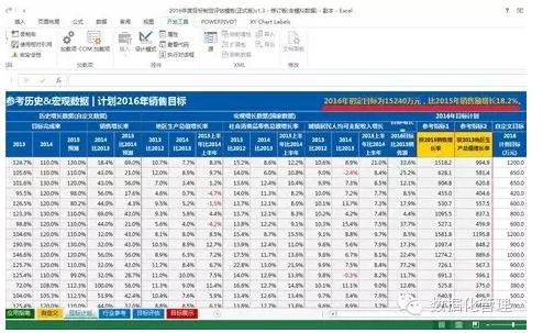 Excel高手必备的六大技巧