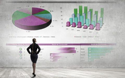 永洪科技获1亿元B轮融资,帮零技术背景的业务人员实现大数据分析