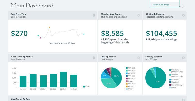 云成本监控初创企业Cloudyn获1100万美元融资
