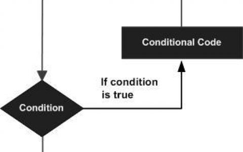 Python基础教程8:循环语句