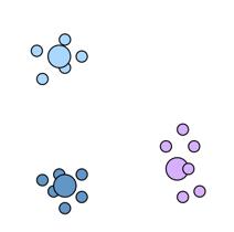 数据挖掘系列篇:聚类算法概述