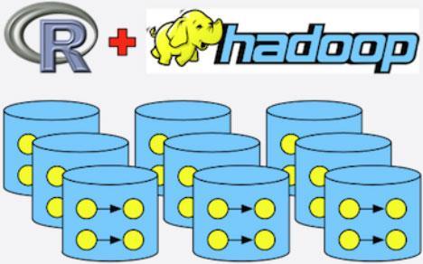 如何让Hadoop结合R语言做大数据分析?