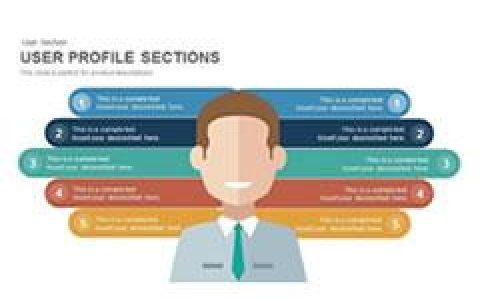 什么是用户画像(User Profile)