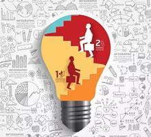 2016年商业智能十大趋势-数据分析网