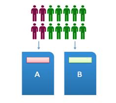一名网站数据分析师需具备的9大本领