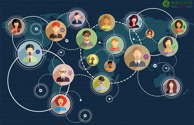 基于你的点赞轨迹,数据挖掘可以探知你的性格秘密-数据分析网