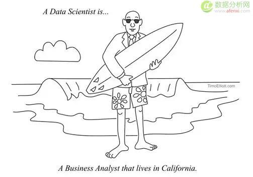 数据科学家2:站在大数据金字塔尖的人