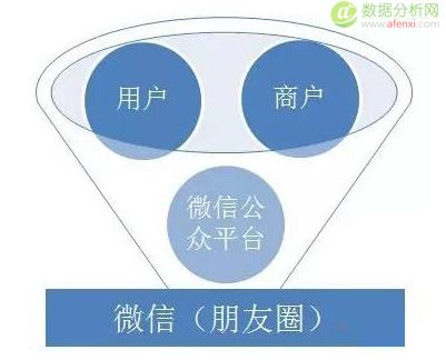 产品经理的新三观:数据观、格局观、细节观