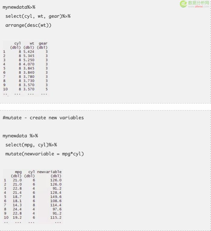 【R】有助于提高数据处理效率的7个包
