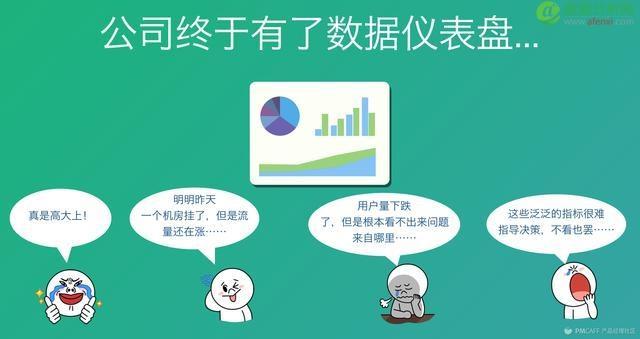 从业者们自己是如何理解【大数据分析】的呢?