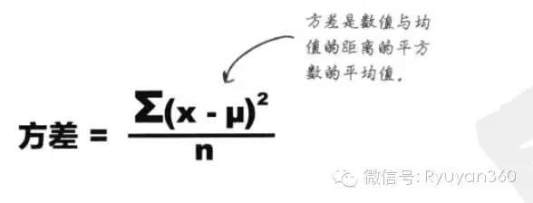 """《深入浅出统计学》3分散性与变异性的量度:强大的""""距"""""""