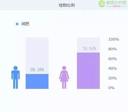 """大数据解析:""""每逢佳节胖三斤"""",春节你胖了吗?"""