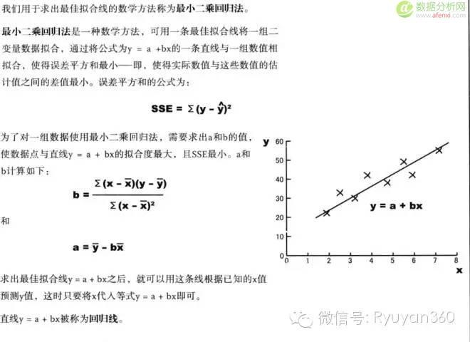 《深入浅出统计学》15相关与回归:我的线条如何?