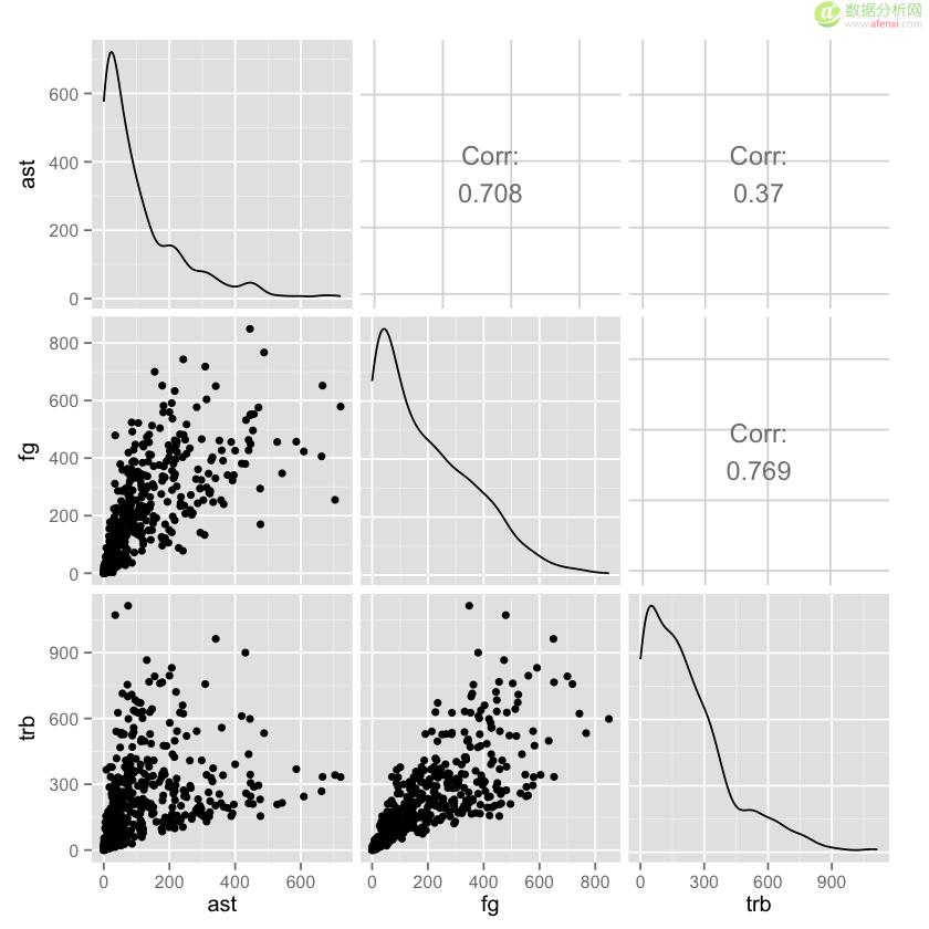 R语言 vs Python:数据分析哪家强?