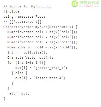 """利用C++语言编写的函数代码,将其保存为""""MyFunc.cpp""""并利用sourceCpp进行调用"""